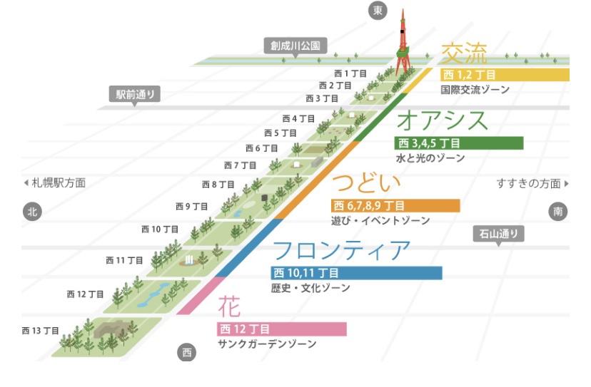 大通公園マップ